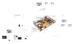 SFR Home Monitoring