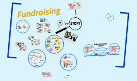 Fundraisingstrategi