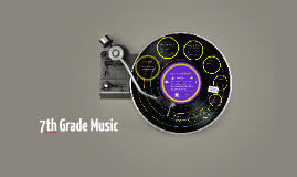 7th Grade Music