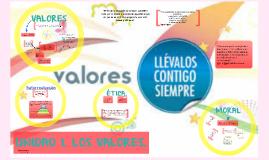 Copy of UNIDAD 1. LOS VALORES.