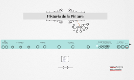 Historia de la Pintura, Biodanza