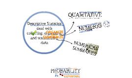 Describing Data Numerically
