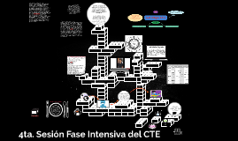 4ta. Sesión Fase Intensiva del CTE