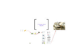 IT Customer Service Blueprint