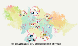 25 cualidades del emprendedor exitoso