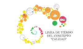 """Copy of Linea de tiempo del concepto """"CALIDAD"""""""