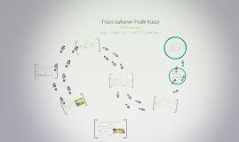 Copy of Trans-Saharan Trade Routes