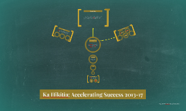 Ka Hikitia: Accelerating success
