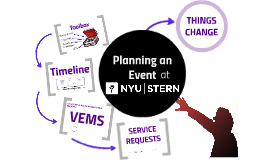 Planning an Event at NYU Stern Using EMS