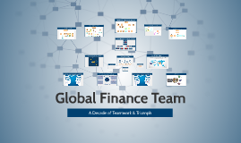 Global Finance Townhall Session 2014