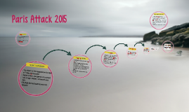 Copy of Paris Attacks