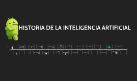 Copy of Historia de la inteligencia Artificial (Linea del Tiempo)