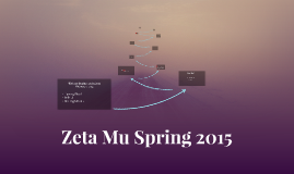 Zeta Mu 2015