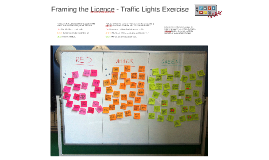 Social Media Driving Licence - Week 1: Traffic Lights Exercise