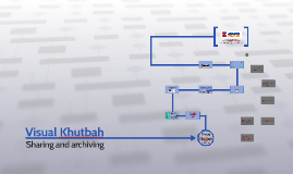 SGJP: Visual Khutbah