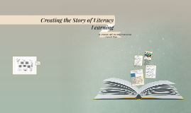 Copy of Creating the Story of Literacy Learning