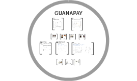 GUANAPAY