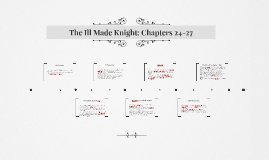 The Ill Made Knight: Chapters 24-27