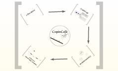 CopinCafe