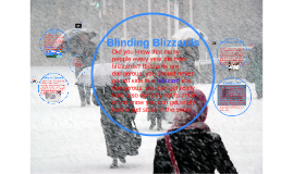 Blisted blizzards