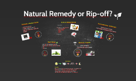 Copy of Copy of Natural remedy or ripoff?