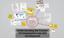 Understanding the Factors of comparative law and development