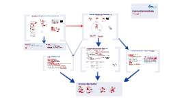 Vorlesung Organisationssoziologie WiSe 13_14