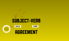 Copy of Subject/Verb Agreement