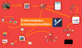 Copy of Enfermadades Inmunoprevenibles