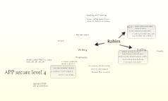 literacy B planning