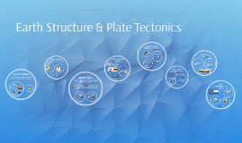Earth Structure & Plate Tectonics