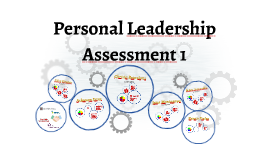 Copy of Personal Leadership