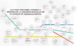 Copy of LEY PARA PREVENIR, ATENDER Y ERRADICAR LA VIOLENCIA ESCOLAR