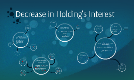 Decrease in Holding's Interest