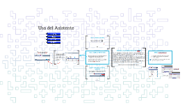 Uso del Asistente: construcción automática de ABMs