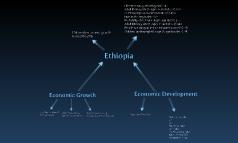 Economic Growth Vs. Economic Development