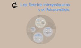 TEORÍAS INTRAPSÍQUICAS Y EL PSICOANÁLISIS.