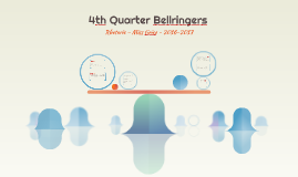 16/17 - Rhetoric - 4th Quarter Bellringers