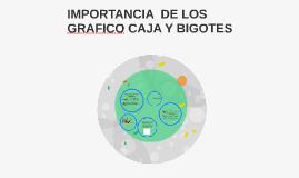 IMPORTANCIA GRAFICO DE CAJA DE BIGOTES