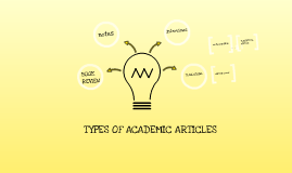 types of academic articles