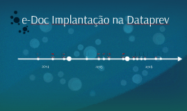 Copy of e-Doc Implantação na Dataprev