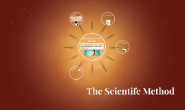 The Scientifc Method