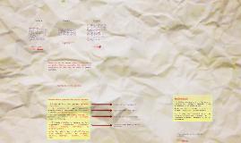 Comprensión de Lectura 2 EPL2R (SQ3R) by Estefanía Domínguez on Prezi