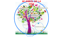MI ÁRBOL DE LA VIDA