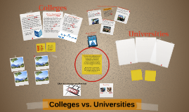 Copy of Colleges vs. Universities