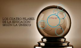 Copy of LOS CUATRO PILARES DE LA EDUCACIÓN SEGÚN LA UNESCO