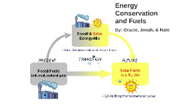 Energy Conservation and Fuels