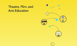 Theatre, Film, and Arts Education