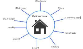 Copy of My Dream Home 2