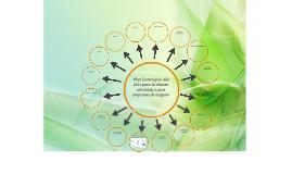 unión Construcción del Plan Estratégico Año 2014 para la ali